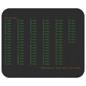 ASCII cheat sheet - mousepad - Remember The API