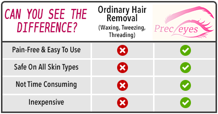 Difference between ordinary methods and Eyebrow Epilator by Preceyes