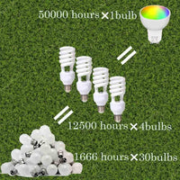 Smart Led Bulb GU10 Google Home Bulb Alexa LED Smart Bulb RGBW Color Changing Wifi Spotlight Wifi Tuya Bulb 85-265V Spotlight