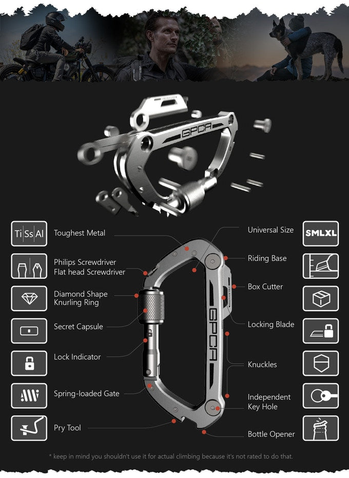 Minimalist All-in-One Utility Carabiner with Essential Gears