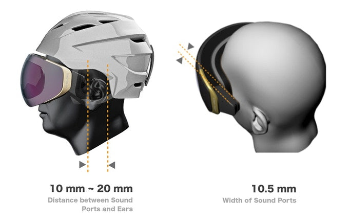 LinkLens: The World's 1st Open Air Smart Audio Snow Goggles