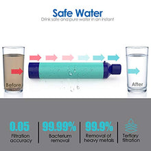 Load image into Gallery viewer, SimPure Water Filter Straw, Portable Survival Straws with 0.1 Micron 5-Stage Integrated Water Purifier, Outdoor Survival Gear for Camping Hiking Climbing and Emergency(Blue-4P)