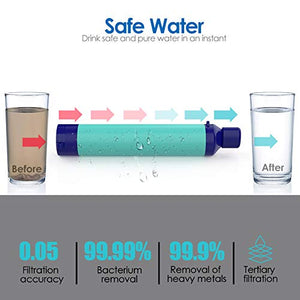 SimPure Water Filter Straw, Portable Survival Straws with 0.1 Micron 5-Stage Integrated Water Purifier, Outdoor Survival Gear for Camping Hiking Climbing and Emergency(Blue-4P)