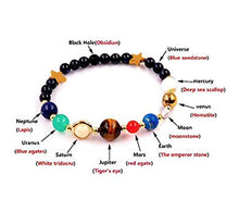 Load image into Gallery viewer, Believe London Solar System Bracelet (7 Inch)