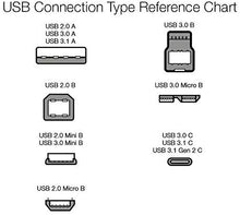 Load image into Gallery viewer, Basics USB 2.0 A-Male to Micro B Charger Cable, 6 feet, Black