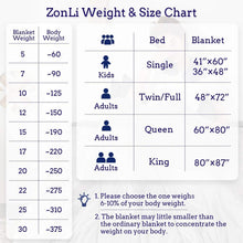 Load image into Gallery viewer, ZonLi Adult Weighted Blanket 17lbs(60''x80'', Queen Size), Cooling Weighted Blanket for Adults, 100% Cotton Material with Glass Beads, Gift for Your Loved