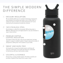 Load image into Gallery viewer, Simple Modern 40 oz Summit Water Bottle with Straw Lid - Gifts for Men & Women Hydro Vacuum Insulated Tumbler Flask Double Wall Liter - 18/8 Stainless Steel - Midnight Black