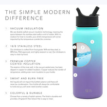 Load image into Gallery viewer, Simple Modern 32 oz Summit Water Bottle with Straw Lid - Gifts for Men & Women Hydro Vacuum Insulated Tumbler Flask Double Wall Liter - 18/8 Stainless Steel Ombre: Tropical Seas