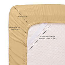 Load image into Gallery viewer, 1500 Supreme Collection Extra Soft RV Queen Sheets Set, Camel - Luxury Bed Sheets Set with Deep Pocket Wrinkle Free Hypoallergenic Bedding, Over 40 Colors, RV Queen Size, Camel