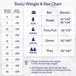 ZonLi Weighted Blanket 15 lbs(60''x80'', Queen Size, Cambridge Blue), Cooled Weighted Blanket for Adults, 100% Cotton Material with Glass Beads