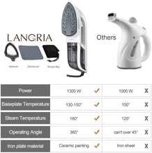 Load image into Gallery viewer, LANGRIA 2 in 1 Garment Steamer 1300W Powerful Handheld Clothes Wrinkle Remover with Detachable Water Tank, Horizontal & Vertical Ironing, 40s Fast Heat-up, Portable for Home and Travel Use, White