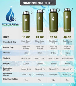 HYDRO CELL Stainless Steel Water Bottle w/Straw & Wide Mouth Lids (40oz 32oz 24oz 18oz) - Keeps Liquids Hot or Cold with Double Wall Vacuum Insulated Sweat Proof Sport Design
