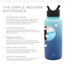 Load image into Gallery viewer, Simple Modern 84 oz Summit Water Bottle with Straw Lid - Hydro Vacuum Insulated Flask Double Wall Half Gallon Chug Jug - 18/8 Stainless Steel Ombre: Pacific Dream