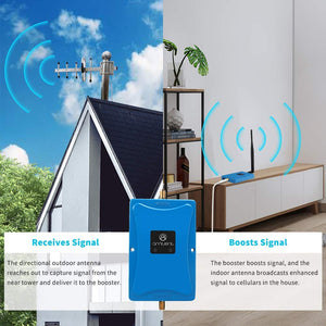 Cell Phone Signal Booster for Home and Office - Dual Band 850/1700MHz Signal Repeater Amplifier Boosts 3G 4G LTE Voice and Data - Supports Band 4 Band 5 Cellulars for Verizon AT&T T-Mobile