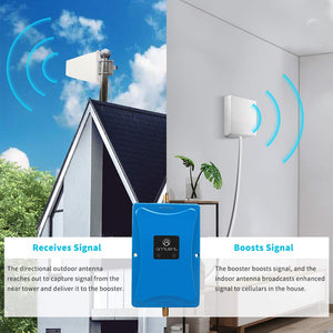 Cell Phone Signal Booster Antenna for Home and Office - Boosts 4G LTE Voice and Data for Verizon AT&T T-Mobile - Dual 700MHz Band 12/13/17 Cellular Repeater Amplifier Kit Cover Up to 5,000Sq Ft