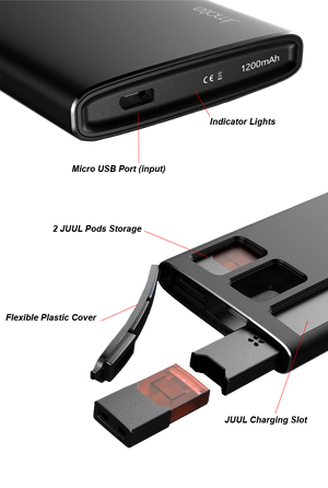 JUUL Portable Charging Case – Juu Baby | Latest Portable