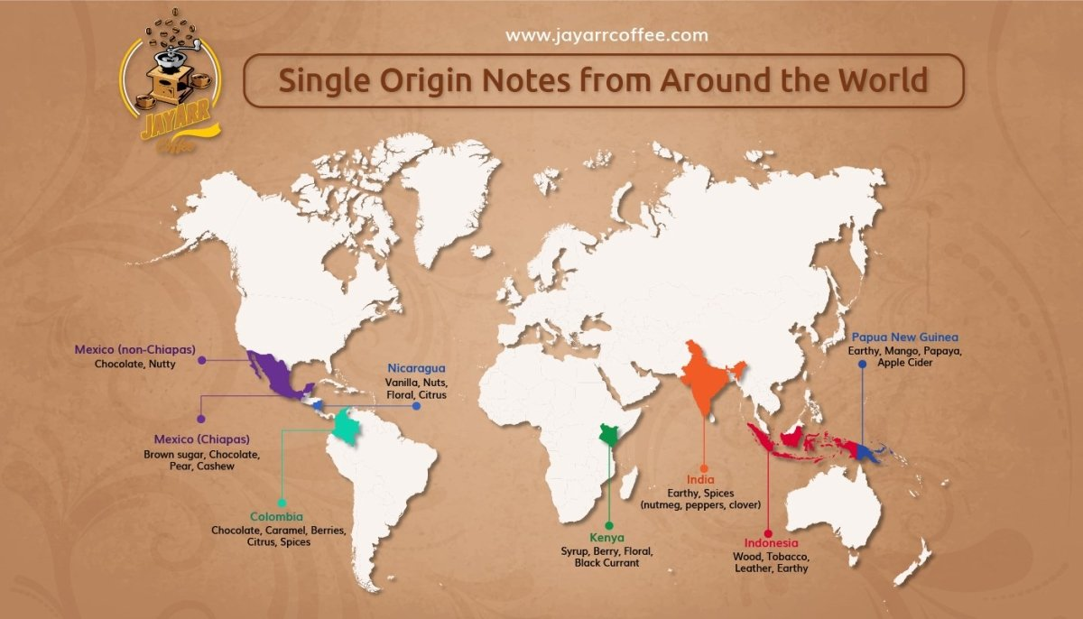 A Complete Guide to Single Origin Coffee Around the World | JayArr Coffee