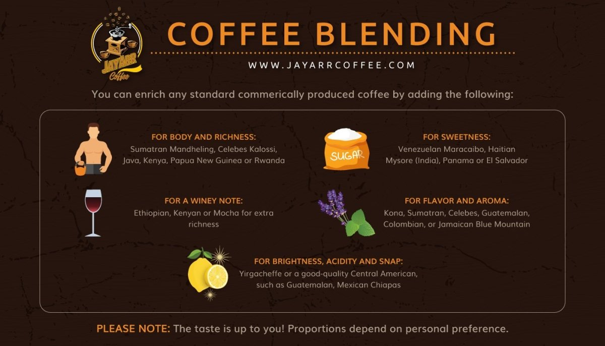Creating Coffee Blends at Home: A Helpful Guide | JayArr Coffee