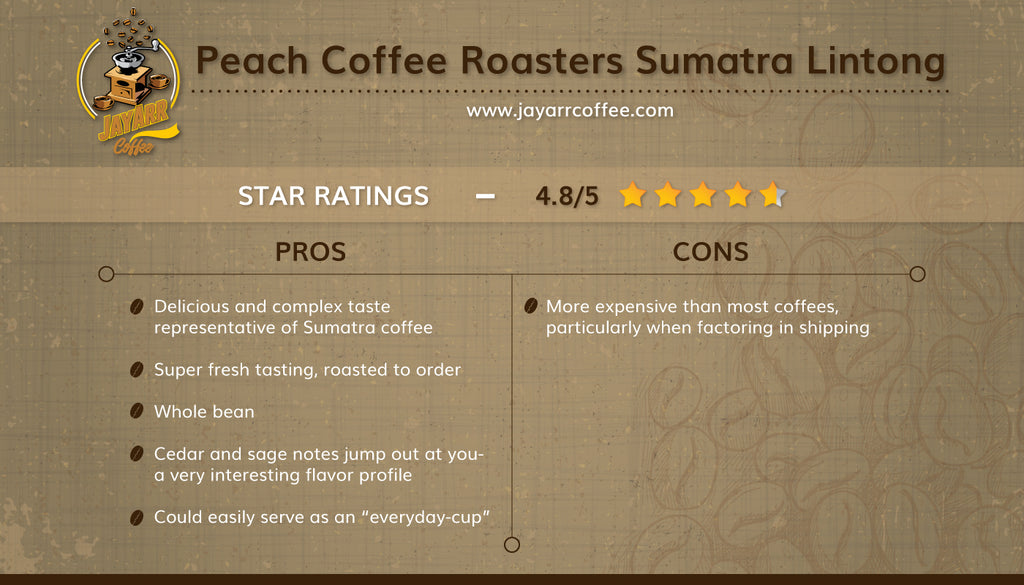 Peach Coffee Review