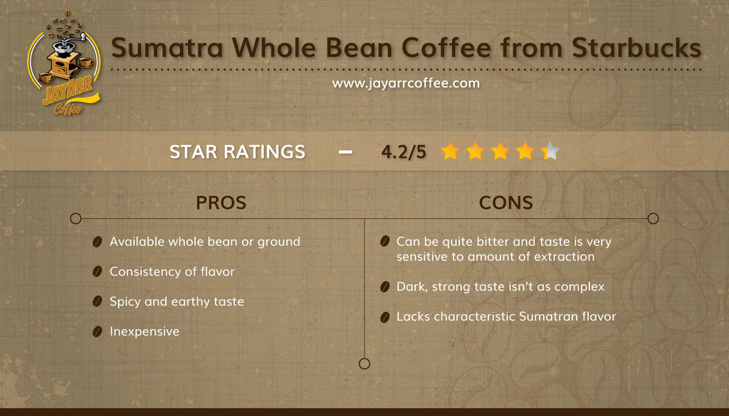 Starbucks Sumatra Review