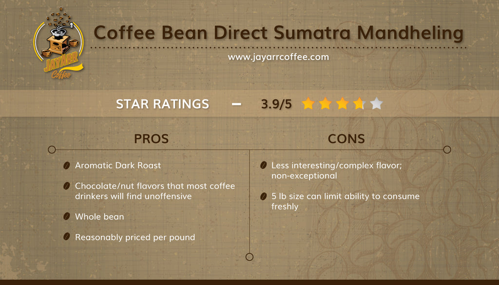 Coffee bean direct review