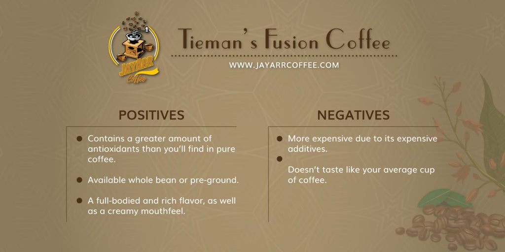 Tiemans coffee review