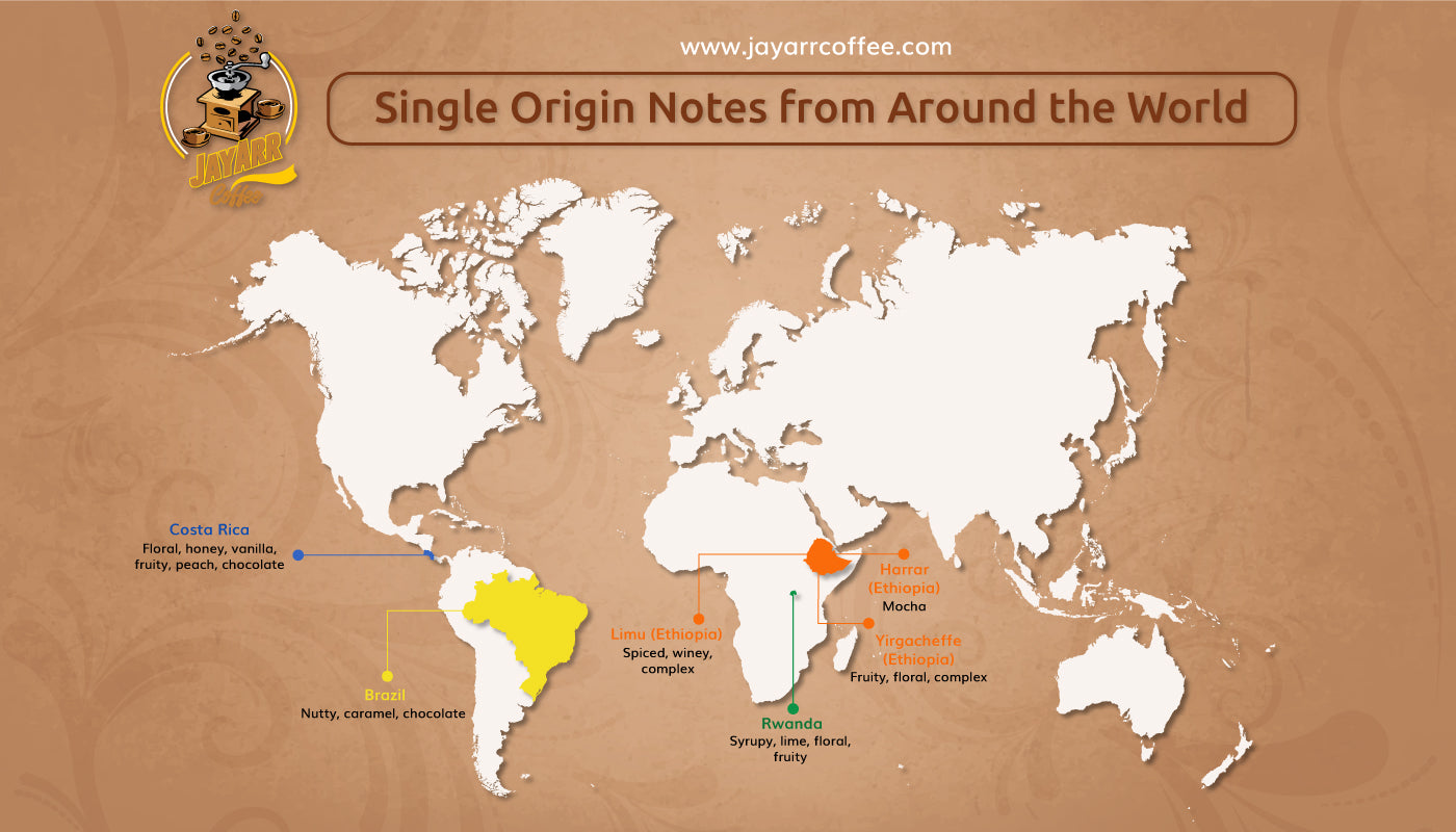 Single Origin coffee map