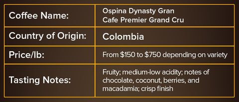 Ospina Grand Cru Coffee