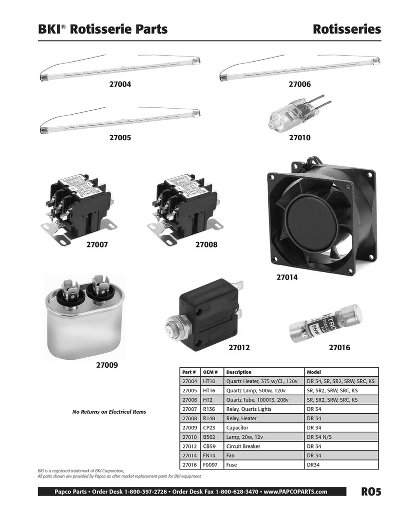 RO5 - BKI Electrical Parts