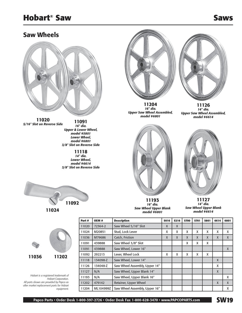 SW19 - Hobart Saw Wheels