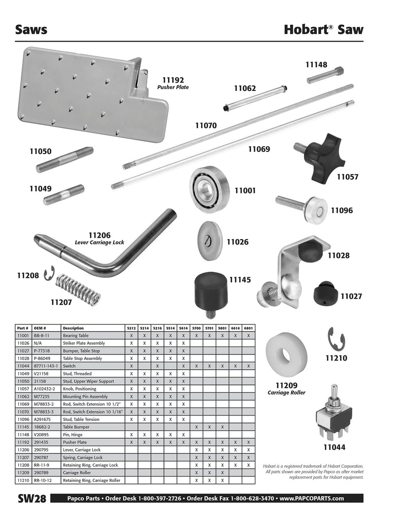 SW28 - Hobart Hardware Kit