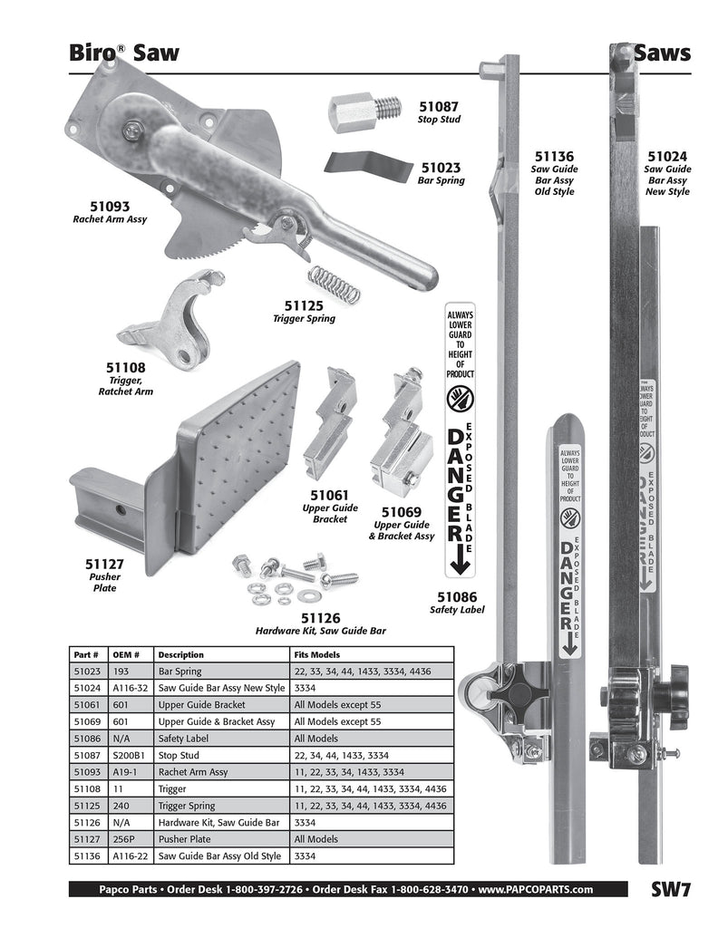 SW7 - Biro Guide, Arm & Pusher Components