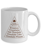 Food Pyramid Mug 11oz