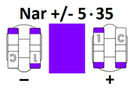 Narrow Universal +/- 5-35 (Pack of 10)