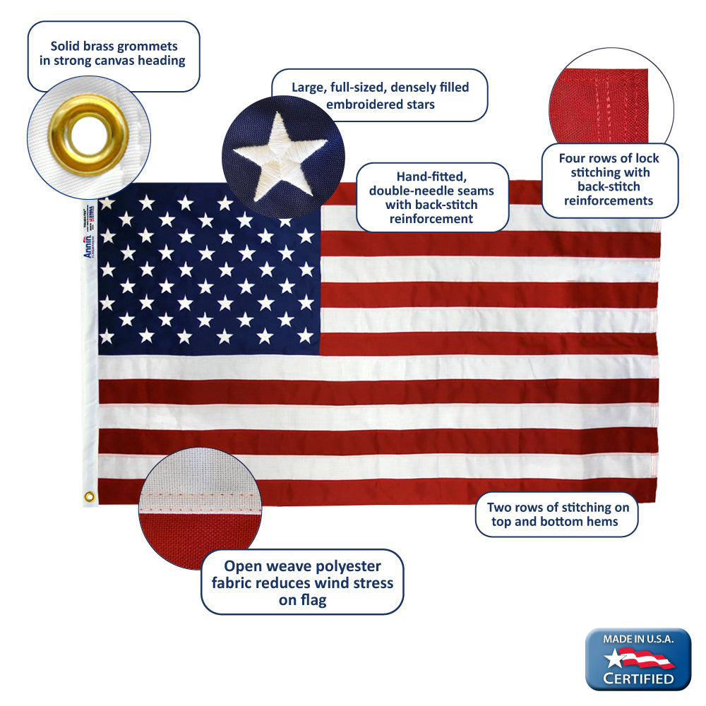 Load image into Gallery viewer, 3x5 American Outdoor Sewn Polyester Flag