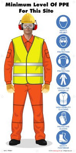 Man wearing seven different items of PPE with the associated safety symbols alongside