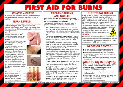 First Aid for burns with graphics showing steps to take in the event of an accident or injury.