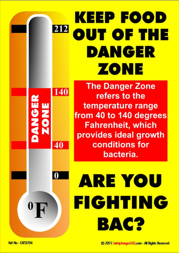 Picture of a thermometer showing the temperature danger zone for food.