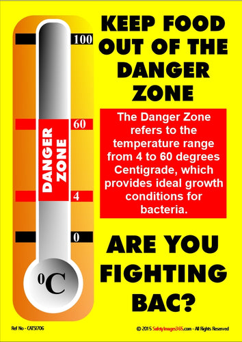 Picture of a thermometer showing the temperature danger zone for food in degrees centigrade.
