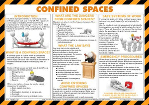Poster depicting the dangers of working in confined spaces and what to do in an emergency