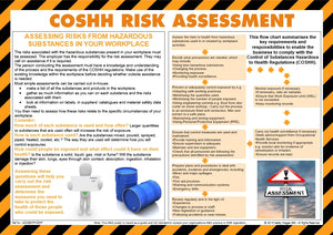 COSHH Risk Assessment poster showing risk involved with chemicals.