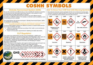 Info Poster COSHH Symbols showing what all the various symbols are for hazardous materials.