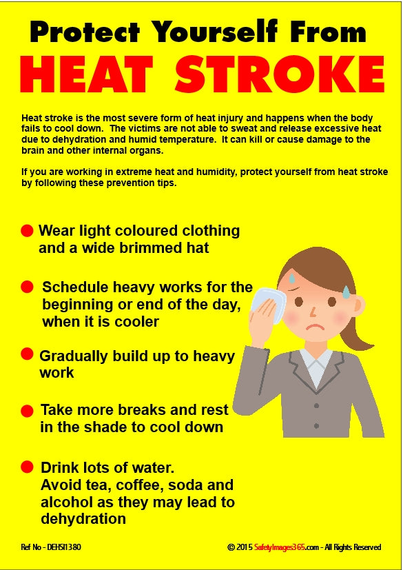 Dehydration Safety Poster Protect Yourself From Heat
