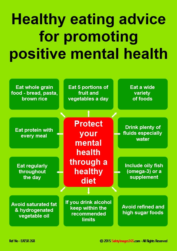 Box grid giving advice for healthy eating for positive mental health.