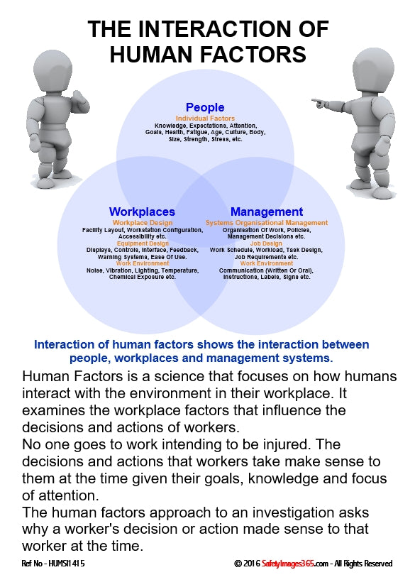 Two persons with text, the interaction of human factors.
