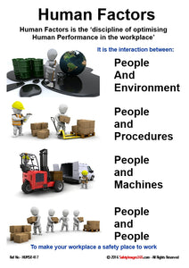 Pictures of people and objects representing the working environment, procedures and machines.