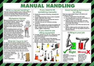 Images of people showing the correct ways of handling materials and objects.