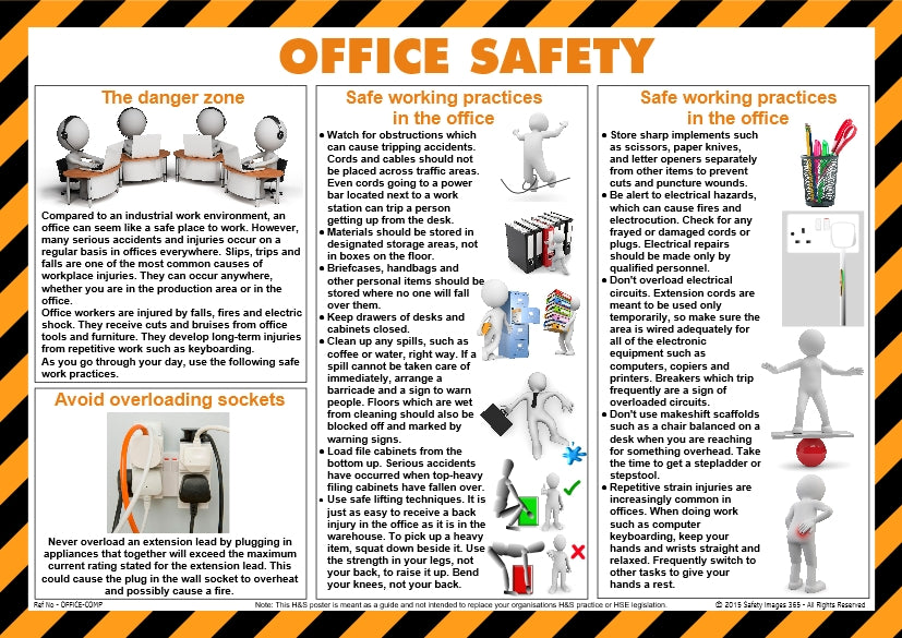 Pictogram depicting the hazards and risks associated with working in an office.