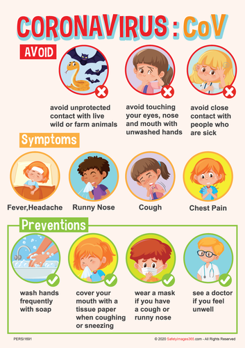 Infographic depicting symptoms and preventions regarding Coronavirus.