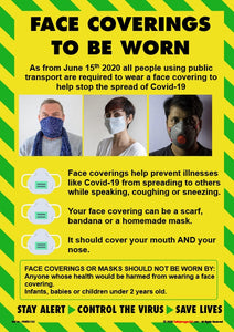 Personal Hygiene Safety Poster. Coronavirus - Face coverings to be worn - face mask.